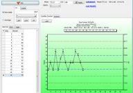 نرم افزار آمار کنترل کیفی - فرم گراف